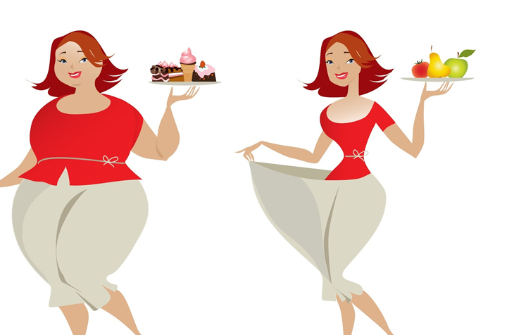 Мешает ли нам мыслить лишний вес? » Битрейника