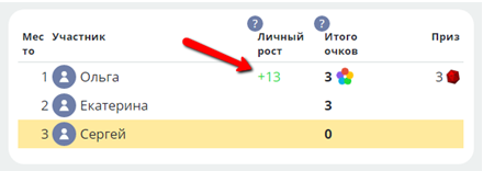 новая_версия_рис.4